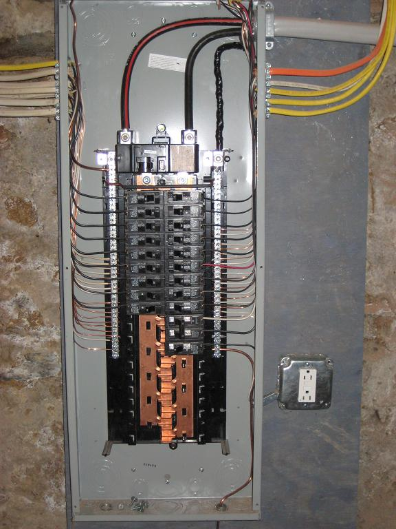 what should your electrical panel look like
